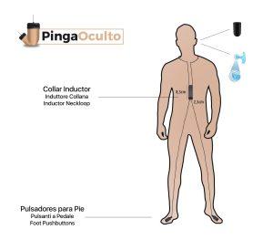 Esquema de Uso Pinganillo Nano V2 Pulsadores Vip Pro UltraMini