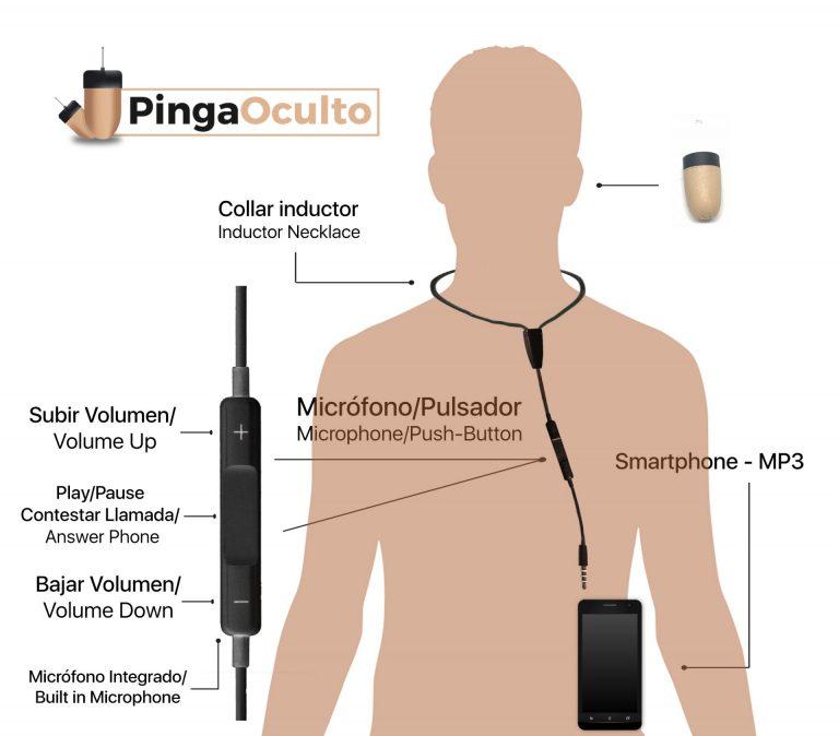 Esquema de Uso Pinganillo Vip Pro SuperMini