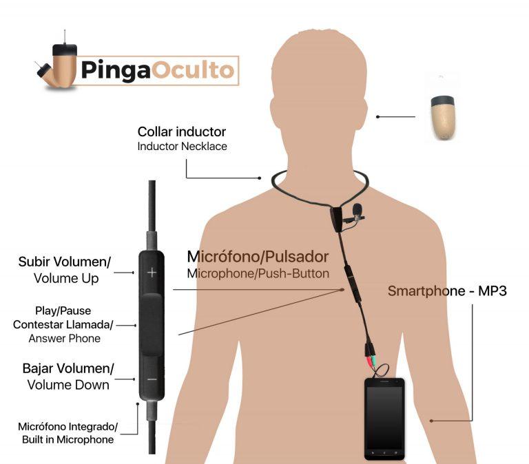 Esquema de Uso Pinganillo Vip Pro SuperMini Micrófono Externo